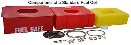 fuel safe generic photo